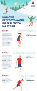 CMC_sporty_zimowe_infografika