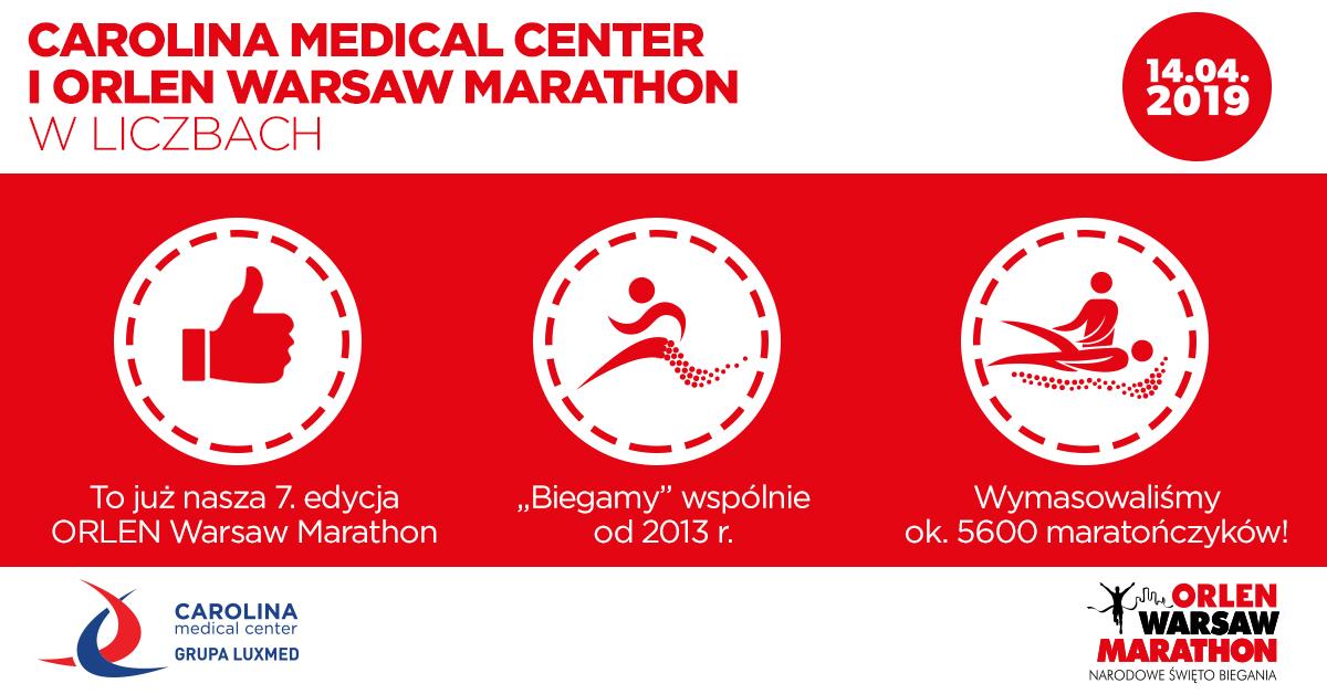 Carolina Medical Center jest wieloletnim partnerem ORLEN Warsaw Marathon.