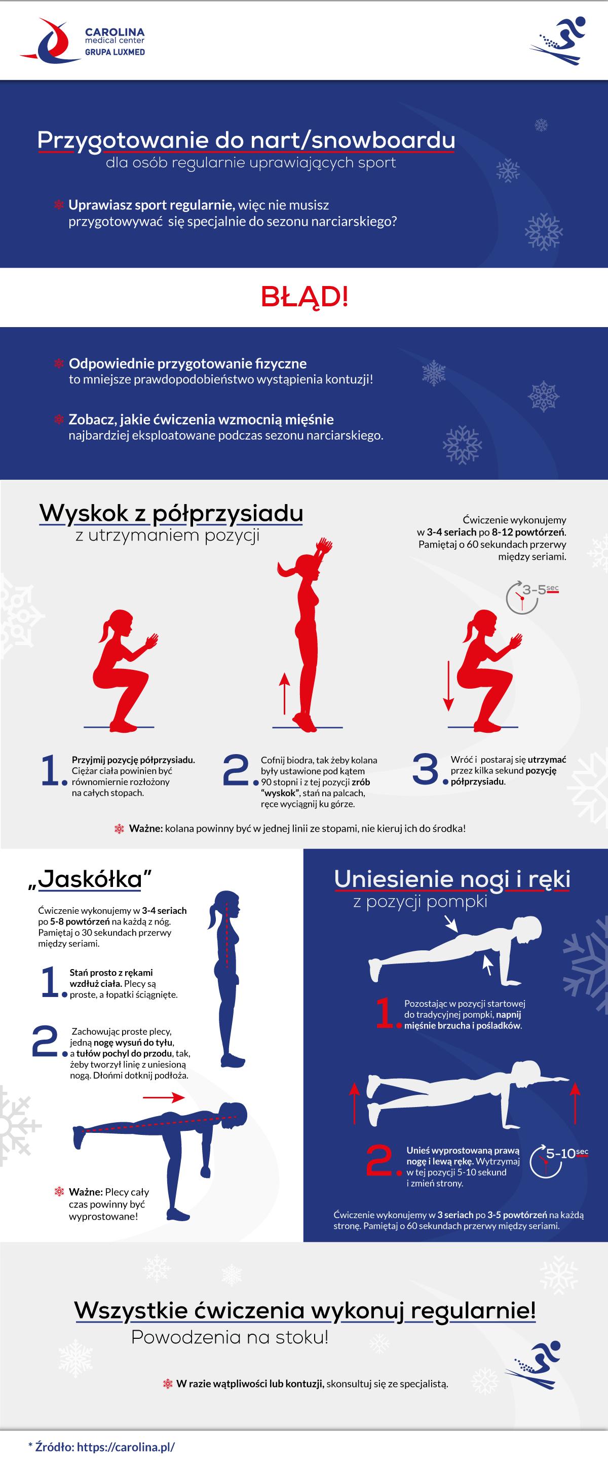 CMC_Przygotowanie do sezonu zimowego_aktywni_infografika