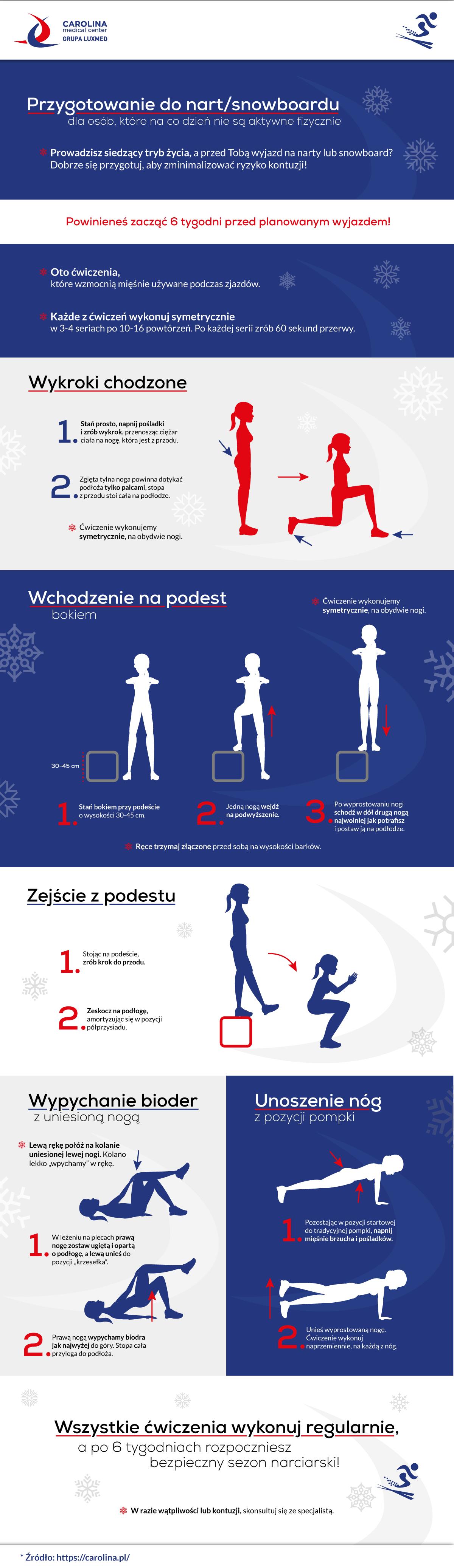CMC_Przygotowanie do sezonu zimowego_nieaktywni_infografika